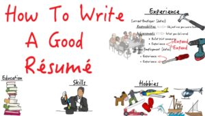 how to write a resume, resume writing template, resume writing format, resume writing for freshers, how to write a resume for a job, how to write a simple resume, example of a resume, how to write a resume for the first time, how to write a resume for a job with no experience