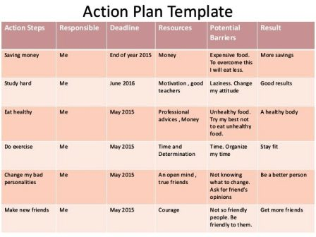To Do List, Action Plan Template