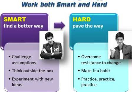 smart work pay more, Smart Work Vs Hard Work