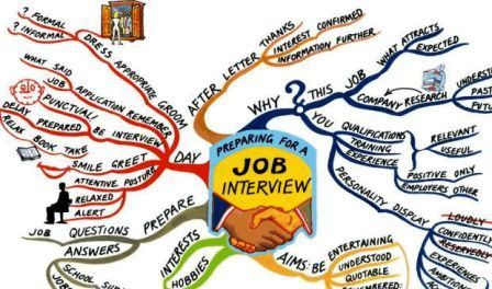 Hr Interview Questions Answers Pdf