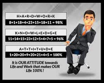 Attitude Calculation, How Attitude gives you job