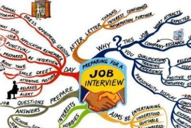 30 Infosys HR Interview Questions to Get Hired: Infosys Careers